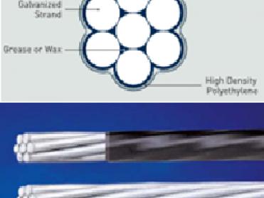 Tao cáp dự ứng lực mạ kẽm có vỏ bọc PE - VĨNH HƯNG JSC